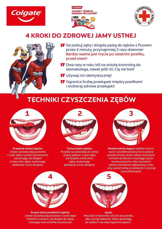 próchnica, szkoła, dzieci, zęby, dbać o zęby dziecka, mycie zębów, kampania społeczna